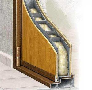 Как шумоизолировать входную дверь
